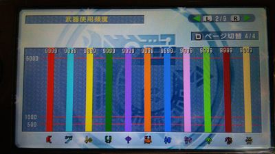 R11 cAlJ - 【PSP】モンスターハンター3rd感想レビュー
