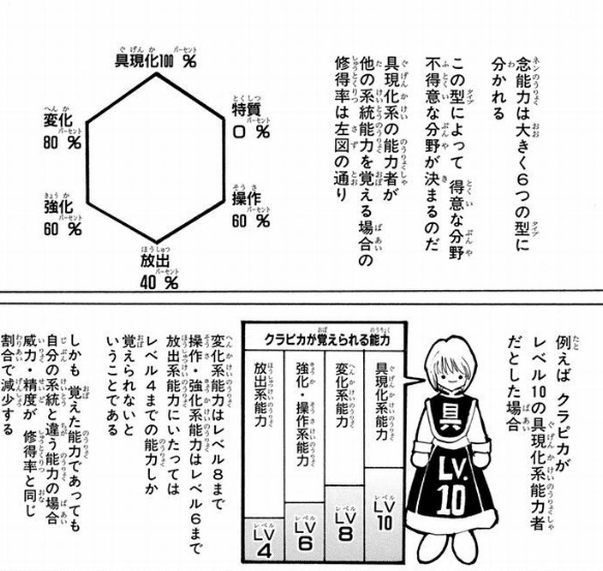 2019 11 27 14h30 15 - 今注目の漫画呪術廻戦はどこが面白いのか?見所を調査